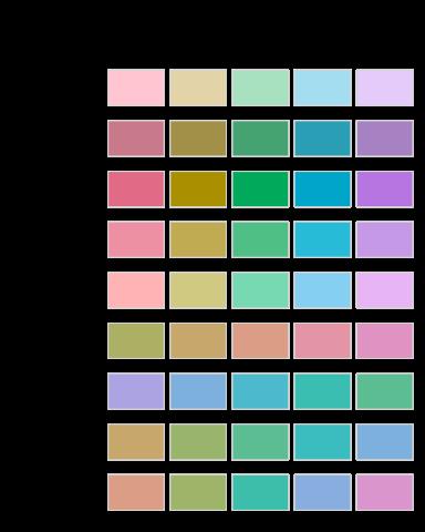 HCL-Based Color Palettes • colorspace