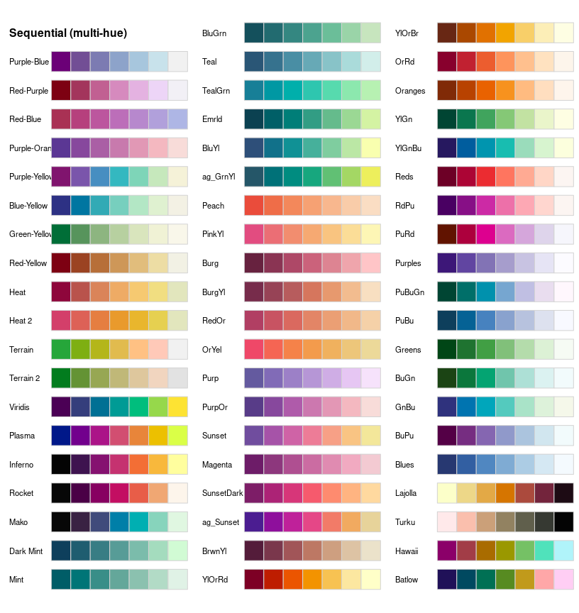 Hcl Based Color Palettes Colorspace,Stylish Black And White Wallpaper Hd For Mobile