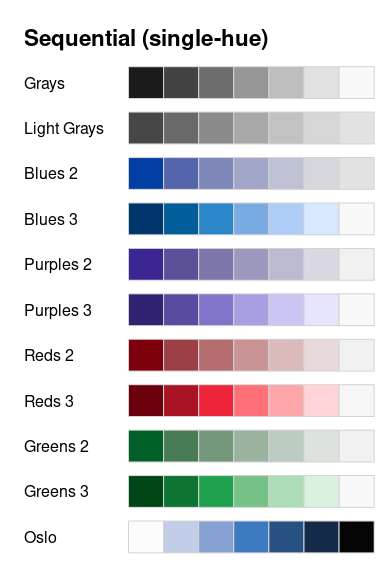 HCL-Based Color Palettes • colorspace